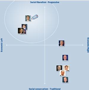 Electoral_compass